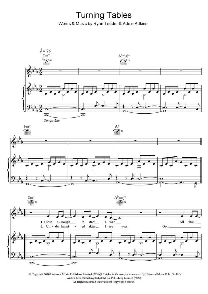 Remedy Piano Sheet Music Onlinepianist