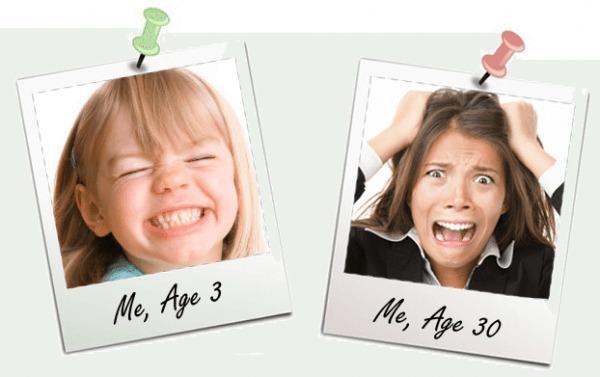Age Comparison